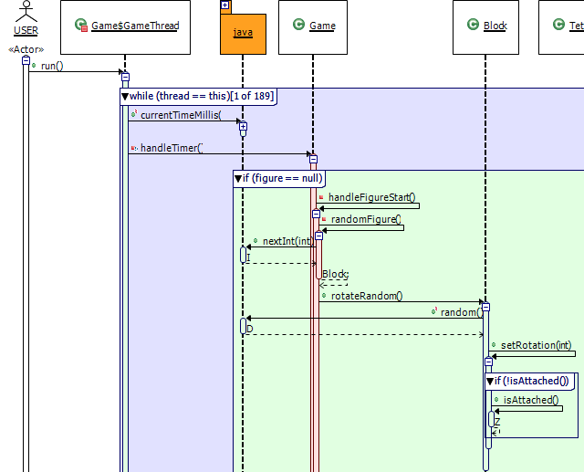 Sequence diagram reverse engineering eclipse wiring diver eclipse activity diagram sequence diagram reverse engineering eclipse ccuart Image collections